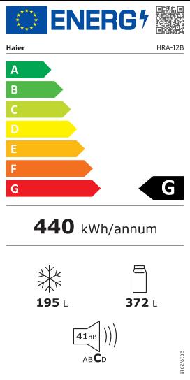 Etiquette Energie Haier HRAI2B