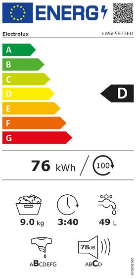 Etiquette Energie Electrolux EW6F5933ED