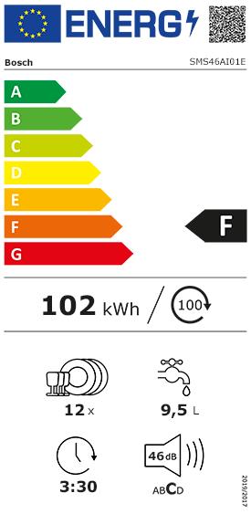 Etiquette Energie Bosch SMS46AI01E