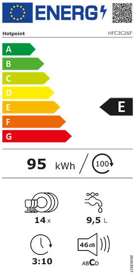 Etiquette Energie Bosch SMS24AW05E