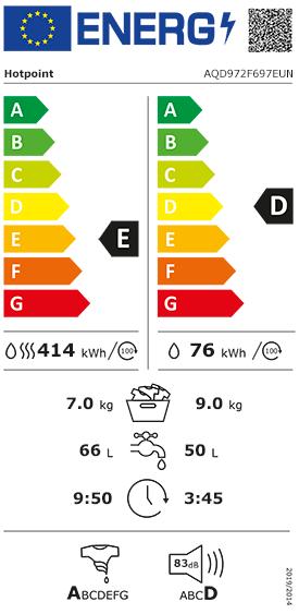 Etiquette Energie Hotpoint AQD1172D697JEU