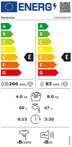 Etiquette Energie Electrolux EWW1686WS