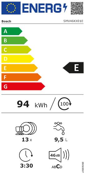 Etiquette Energie Bosch SMV46KX01E