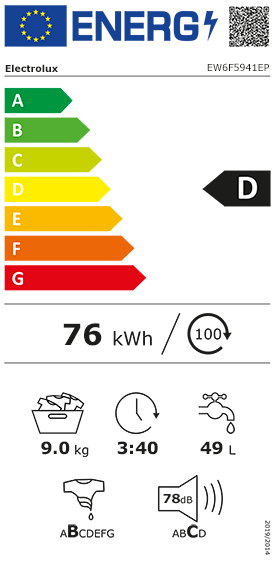 Etiquette Energie Electrolux EW6F5941EP