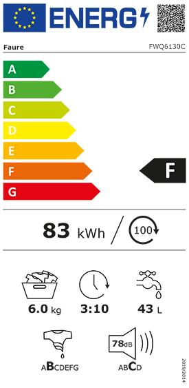 Etiquette Energie Faure FWQ6130C