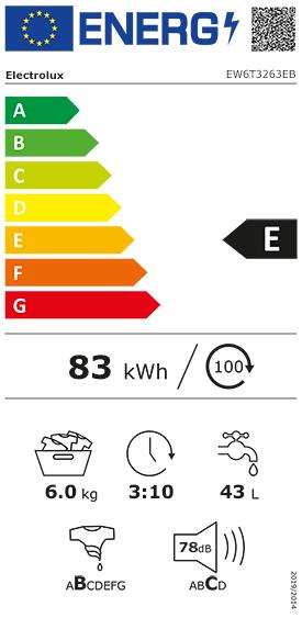 Etiquette Energie Electrolux EW6T3263EB