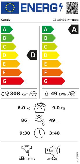 Etiquette Energie Candy CSWS496TWMBBE47