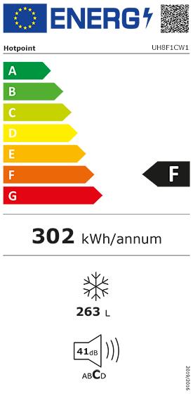 Etiquette Energie Hotpoint UH8F1CW1