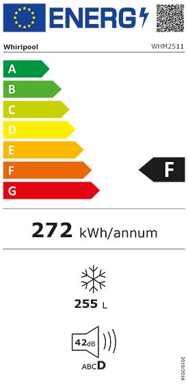 Etiquette Energie Whirlpool WHM2511