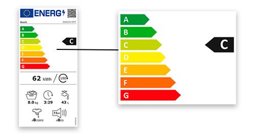 illustration classe energetique