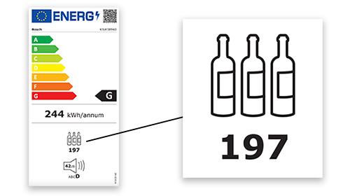 illustration capacite cave a vin