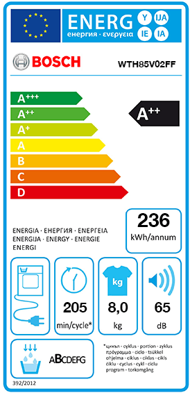 Etiquette Energie Bosch WTH85V02F
