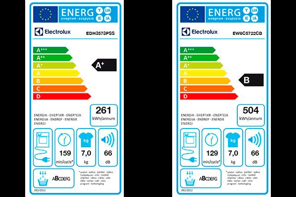 Illustration etiquette energie seche linge