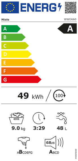Etiquette Energie Miele WWG660