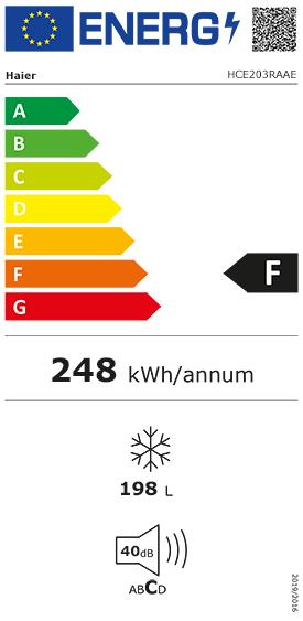 Etiquette Energie Haier HCE203RAAE