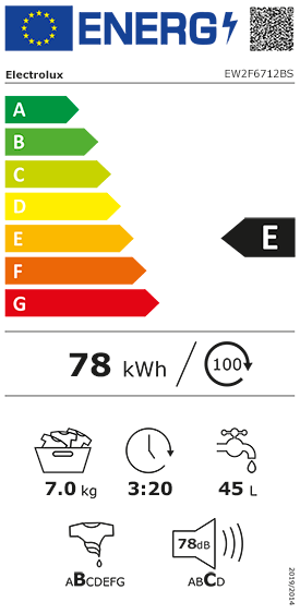 Etiquette Energie Electrolux EW2F6712BS