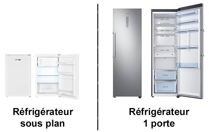 Illustration refrigerateur 1 porte Vs. refrigerateur sous plan
