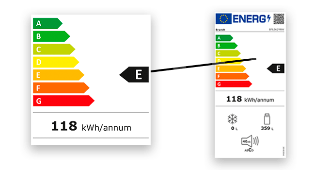 Illustration classe energetique refrigerateur 1 porte
