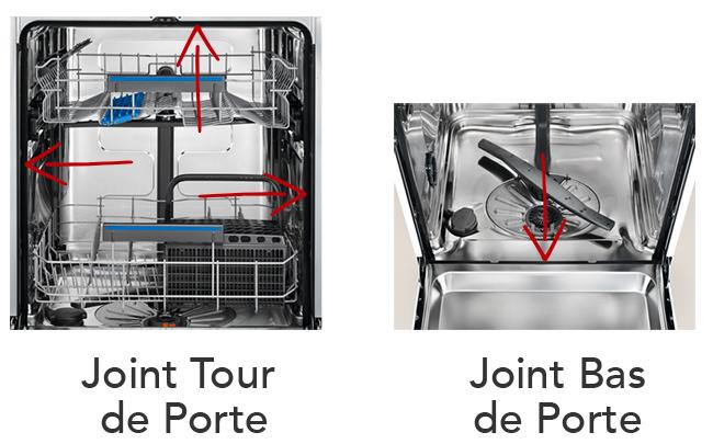 Illustration joints de porte lave vaisselle