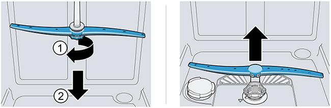 Illustration Bras Rotatifs Lave vaisselle