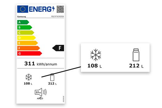 illustration etiquette energie frigo