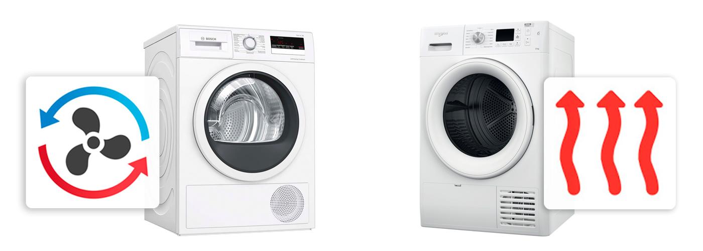 Illustration Sèche-linge à condensation ou pompe à chaleur