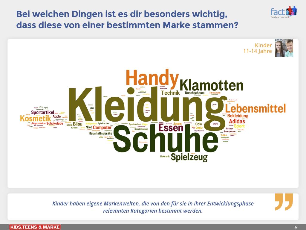 half off c9a2a 7d8c9 Studie Marken-Kinder 2018: Bedeutung von Marken für Kinder ...