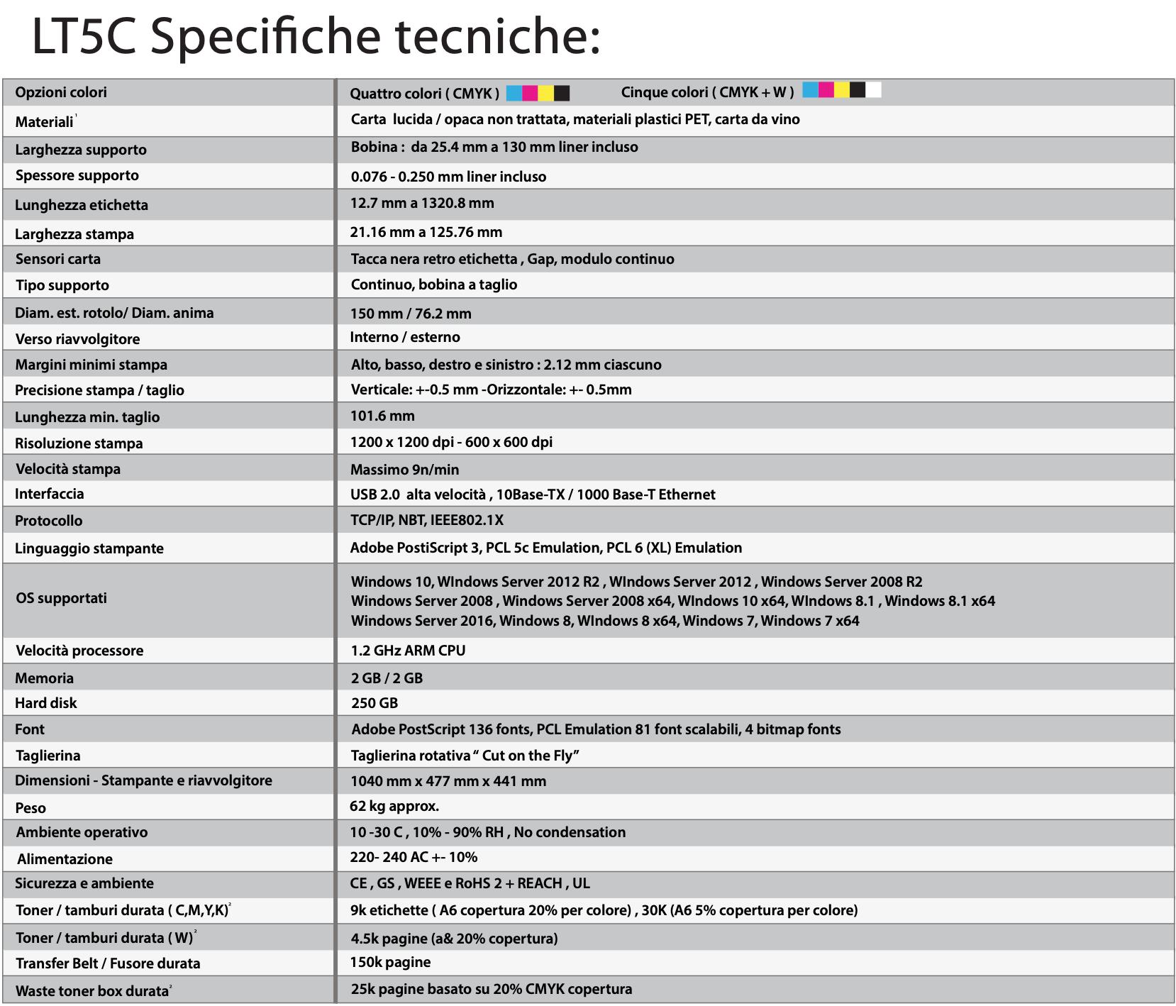 tabella caratteristiche LT5