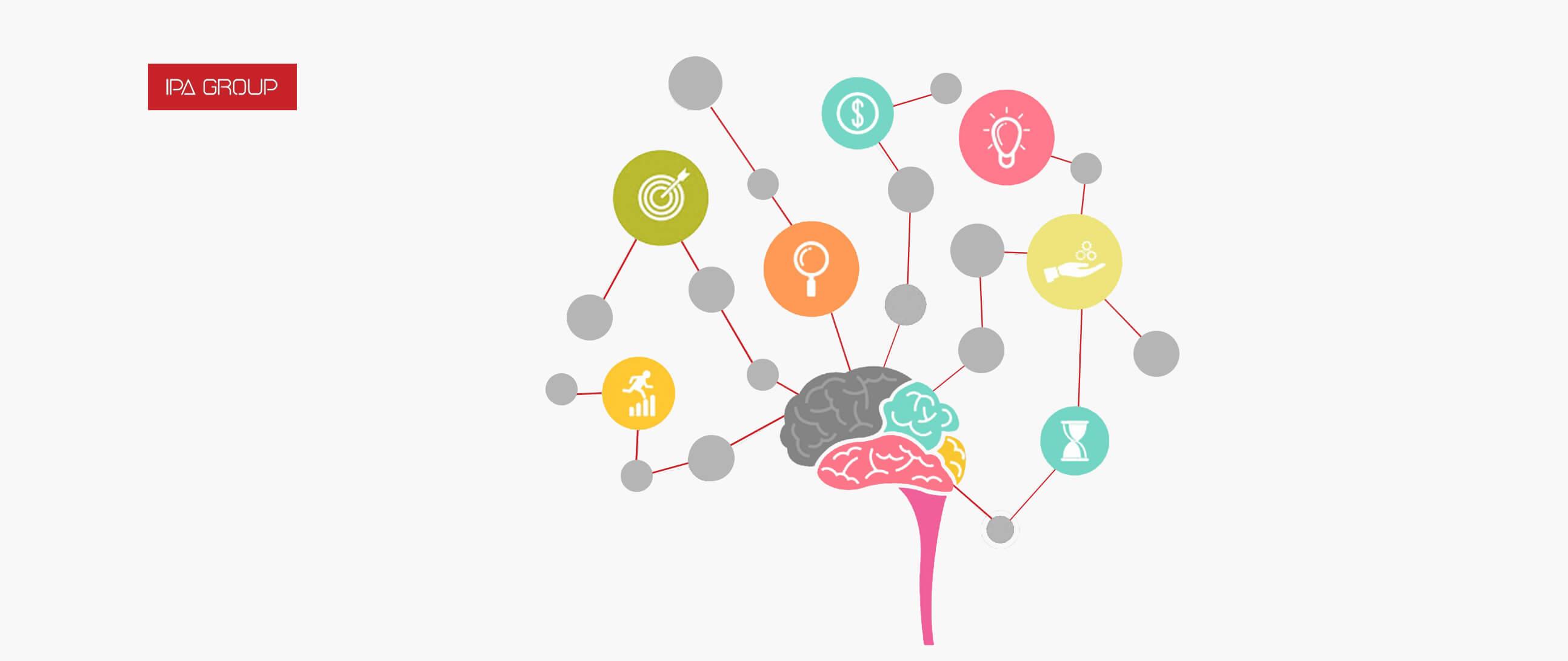 Cerebro de consumidor, necesidades del consumidor