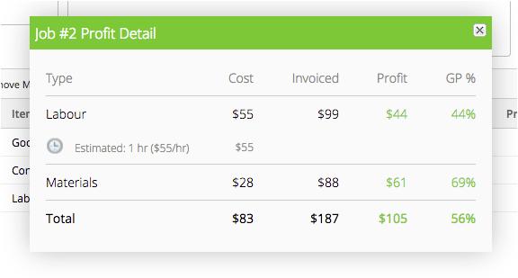 Profit estimating