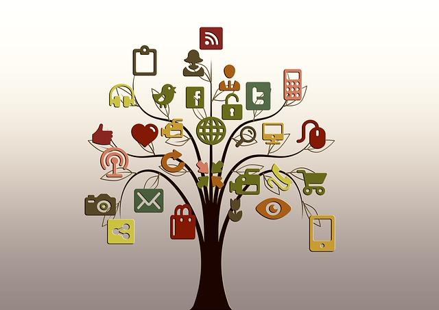 social media promotions