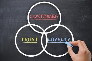 Customer Loyalty Chart - Customer - Trust - Loyalty