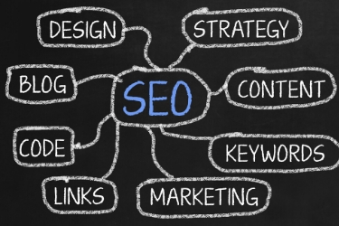 Graphic of SEO related - Design, Blog, Code, Links, Marketing, Keywords, Content and Strategy