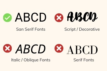Comparison of types of fonts that are acceptable for ADA Compliance. San Serif Fonts are acceptable.