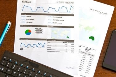 Marketing Data - Dashboard with graphics