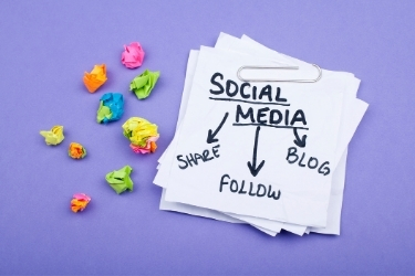Social Media - Share, Blog, Follow