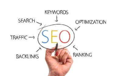 SEO Concept - Keywords, Optimization, Ranking, Backlinks, Traffic, Search