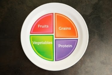 Plate with the proper meal portion