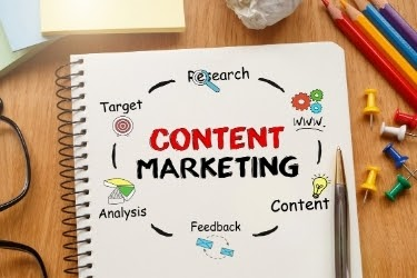 Content Marketing - Research, website, content, feedback, analysis, target