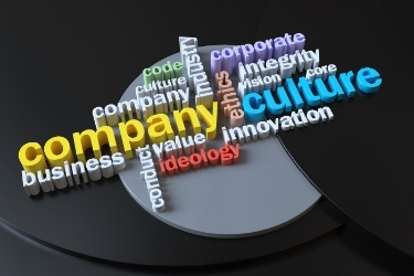 Word cloud with words like: Company Culture, Integrity, Ideology, value, conduct, vision, etc.