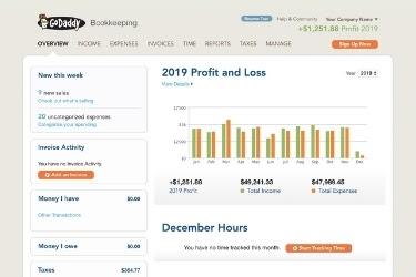 GoDaddy Bookkeeping Dashboard