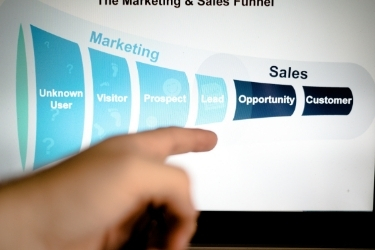 Hands pointing at a Marketing and Sales Funnel Graphic