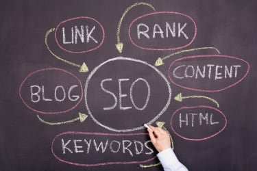Graphic with SEO Concept - Link, rank, content, html, keywords, blog
