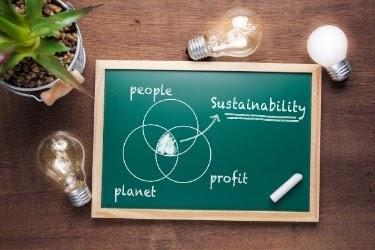 People - Planet - Profit = Sustainability