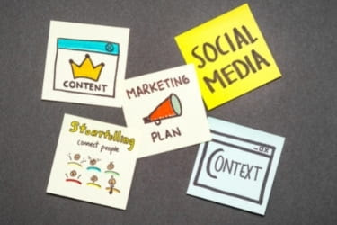Marketing Plan concept - content, social media, storytelling and website context