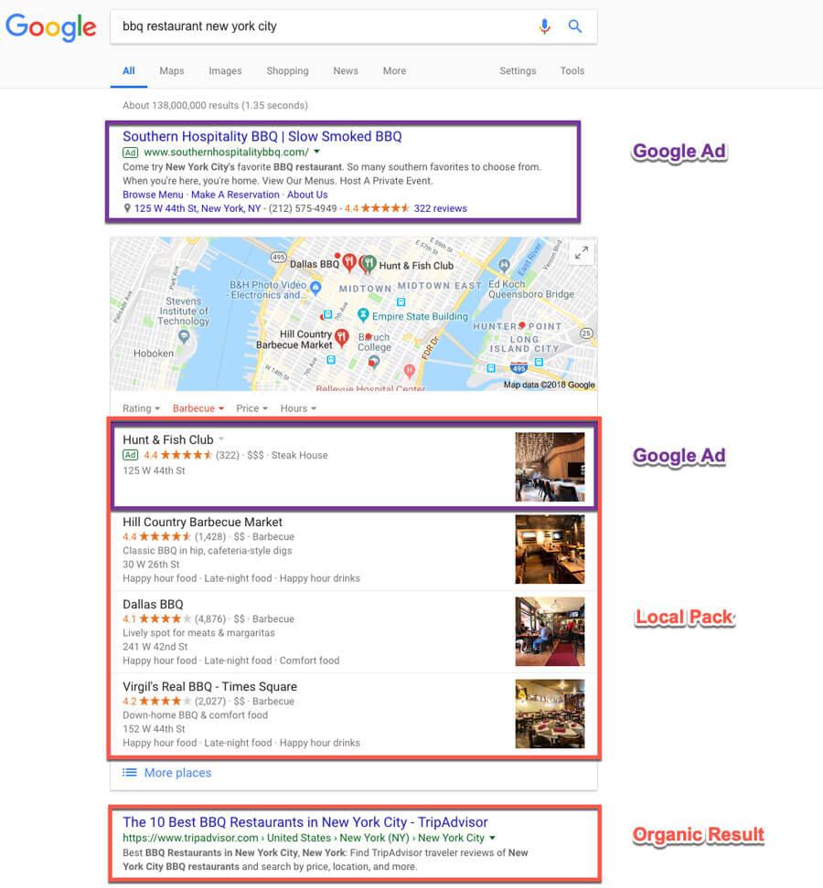 restaurant website design seo