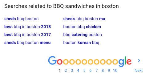 local seo for restaurants related keywords
