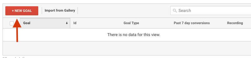 Google Analytics for Restaurants new goal