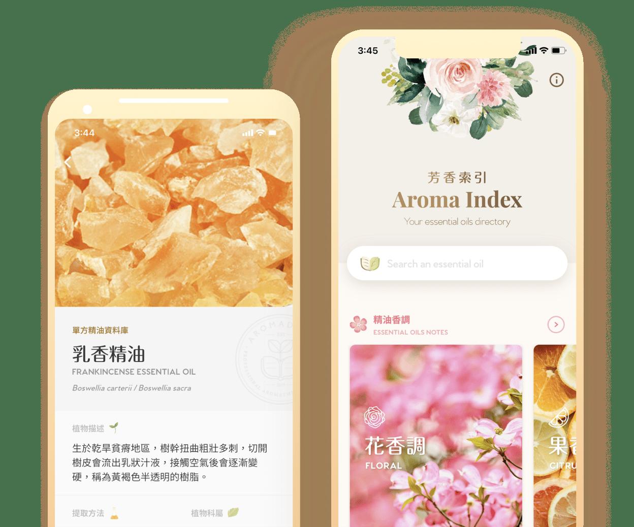 Aroma Index