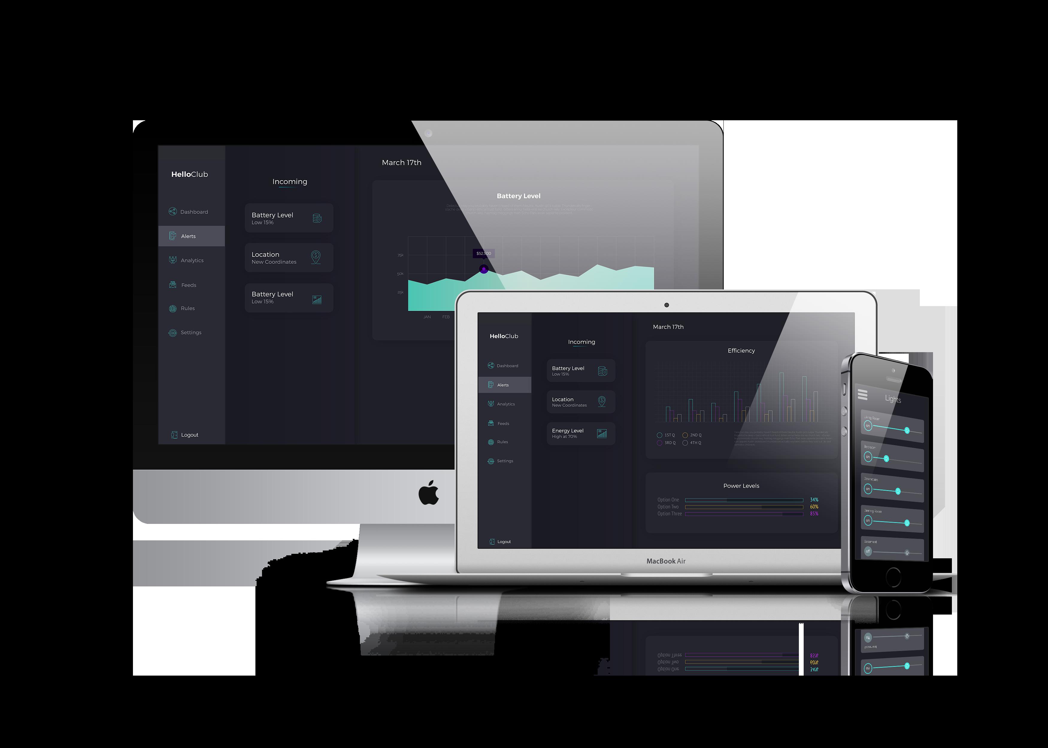 IoT Dashboard